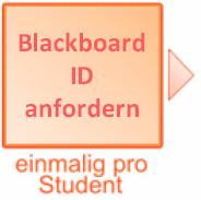 WebCT ID anfordern